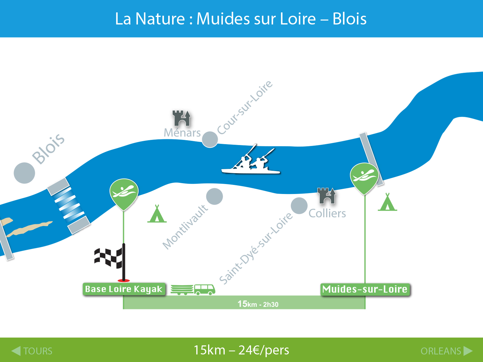 Plan balade la nature